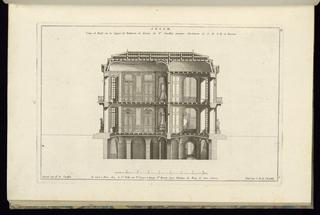Print, Coupe, ét Profil sur la largeur du Batiment, 1745