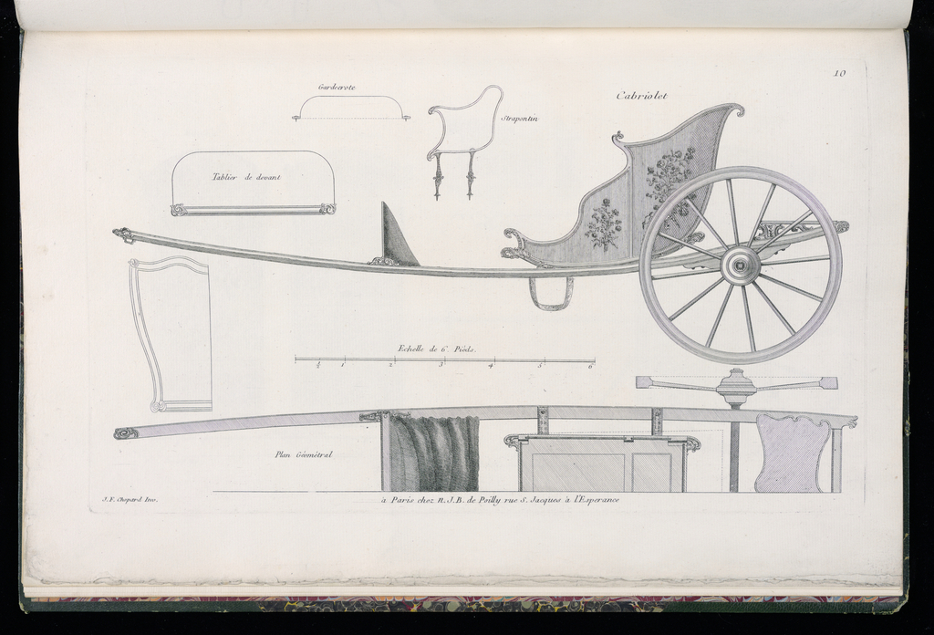 Plate 10, Folio 10 of a series of 13 prints of designs for carriages or coaches. Open horse-drawn carriage with Rococo silhouette, shown in elevation, with details of the various parts above and below. The body of the coach consists of painted panels featuring floral decoration.