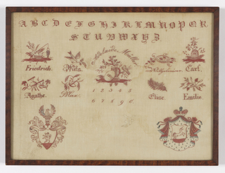 Alphabet and numerals, family crest and coat of arms, names of Muller siblings(?) with pictorial symbols for each person, embroidered in red on a sheer white ground.