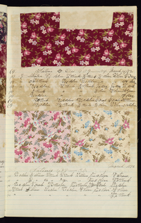A notebook with formulas for dyes to be used for printing textiles. Book contains 138 samples, mostly floral designs in brilliant colors. Front cover reads Print Book, Sept. 15, '80. Last part of book not used.