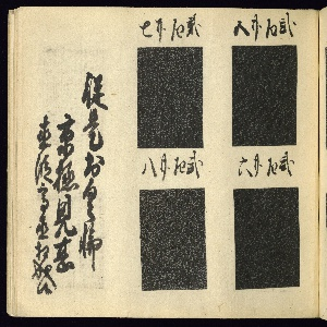 Twenty-four double leaves, uncut, on the outer pages of which are mounted rectangles of silk with stencil-resist patterns, six to a page. First leaf marbled in red, blue and gray and inscribed. Patterns labeled in Japanese. Impressed cardboard cover, green silk thread binding.
