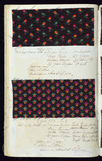 Notebook with handwritten formulas for dyestuffs to be used for printing textiles. Contains 214 samples in various designs.