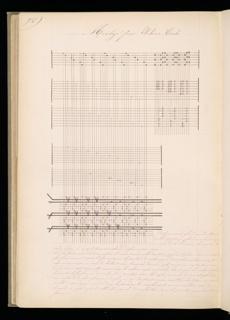 Master Weaver's Thesis Book, Systeme de la Mecanique a la Jacquard