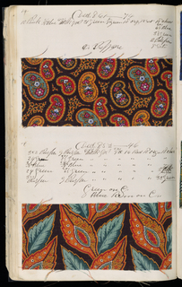 Notebook with handwritten formulas for dyestuffs used for printing textiles. Contains 221 samples in various designs including several printed paisley and challis patterns.
