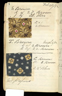 Small notebook with handwritten formulas for dyestuffs to be used on printed textiles. Contains 78 samples of printed fabrics.