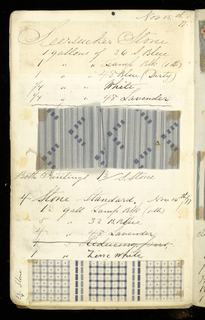 Small notebook with handwritten formulas for dyestuffs used for printed textiles. Contains 157 samples in various designs.