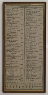 Long, narrow sampler embroidered with the chronology of English history from the Battle of Hastings in 1066 to the birth of Albert Edward, Prince of Wales, in 1841.