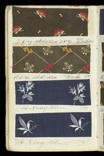 Small notebook with handwritten formulas for dyestuffs to be used for printed textiles. Contains 253 samples in a variety of designs.