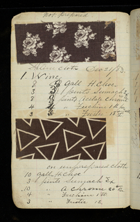 Small leather notebook with handwritten formulas for dyestuffs for printed textiles. Contains 160 samples of printed fabric.