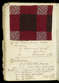 Notebook with handwritten formulas for dyestuffs to be used for printing textiles. Contains 160 samples in various designs.