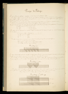 "Uncompleted book written in delicate longhand, labelled on title page: ""Cahier de Theorie 1848"".  Contains nine samples of fabrics, 12 mises-en-carte, sketches for heddle arrangements and descriptions of fabrics."
