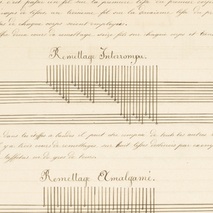 """Uncompleted book written in delicate longhand, labelled on title page: """"Cahier de Theorie 1848"""".  Contains nine samples of fabrics, 12 mises-en-carte, sketches for heddle arrangements and descriptions of fabrics."""