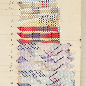 Manufacturer's record book containing very small swatches arranged by manufacturer's name for the fabric. There are 207 entries.