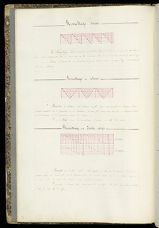 Weaver's Thesis Book (France), 1893