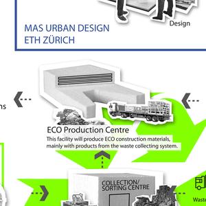 Urban Mining, 2011–2013