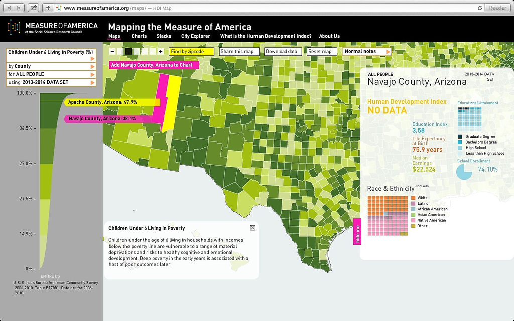 Mapping the Measure of America, 2007–present