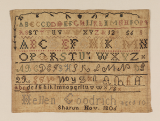 Many bands of alphabets and numerals separated by narrow geometric borders, with the inscription.