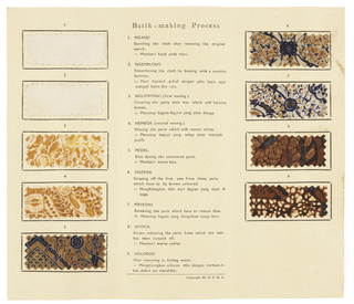 Nine samples of cotton mounted on a two-fold yellow card showing the steps in making batik. Each of the nine steps is briefly described.