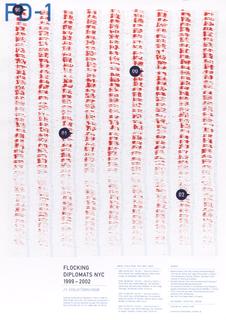 Poster, FD-1: Flocking Diplomats NYC 1999-2002 // Violations / Hour
