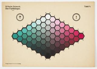Bookplate, Der Farbkörper (The Color Body)