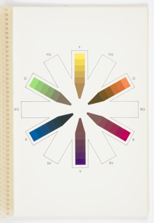 Book, The Practical Wilson Colour System, ca. 1938
