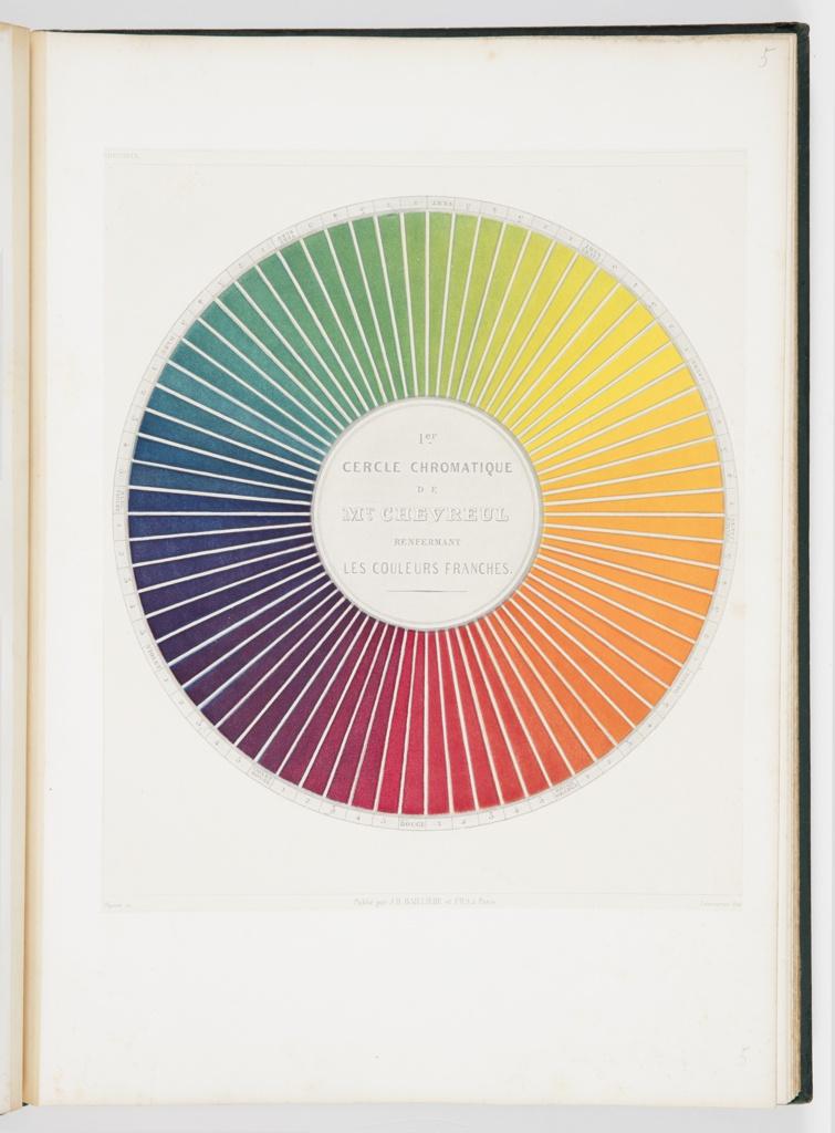 Book, Des couleurs et de leurs applications aux arts industriels à l'aide des cercles chromatiques (Colors and Their Application to Industrial Arts Using Chromatic Circles), 1864