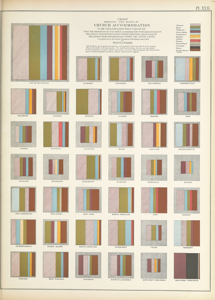 Book, Statistical Atlas of the United States Based on the Results of the Ninth Census 1870 with Contributions from Many Eminent Men of Science and Several Departments of the Government, 1874