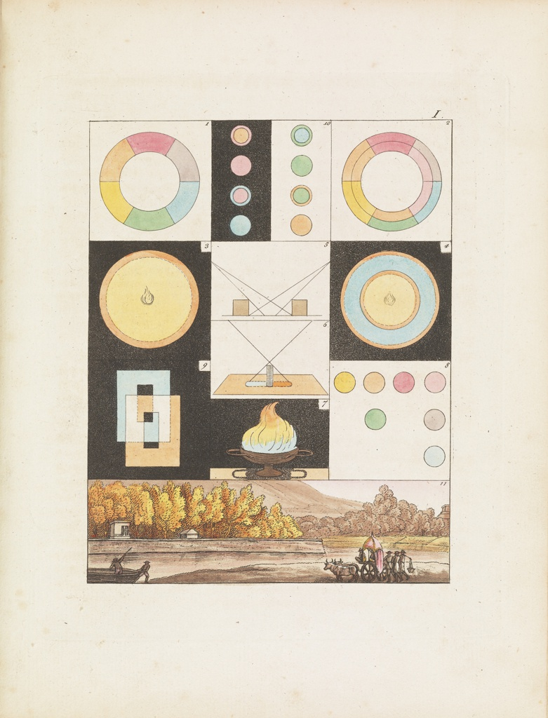 Book, Zur Farbenlehre (Theory of Colors)
