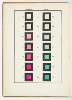Book, Die Farbenfibel (The Color Primer), 1928