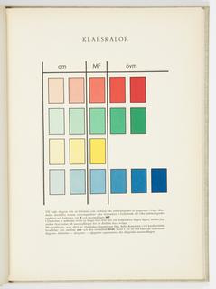 Book, Färg: den allmänna färglärans grunder (Color: The General Coloring Grounds), 1937