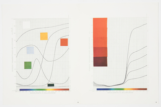 Bookplate, Interaction of Color, 1963