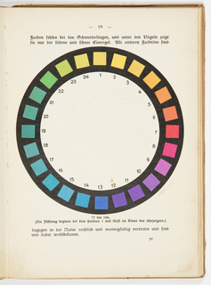 Book, Die Farbenfibel (The Color Primer), 1928