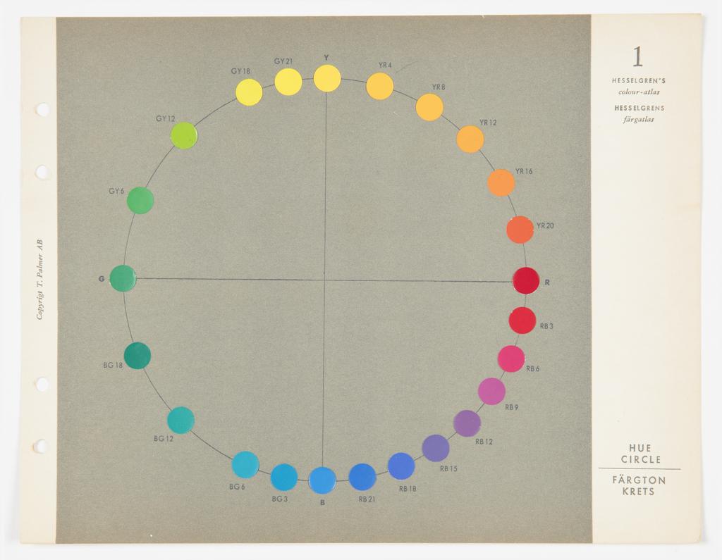 Book, Hesselgren's Colour Atlas: Colour Manual, 1953