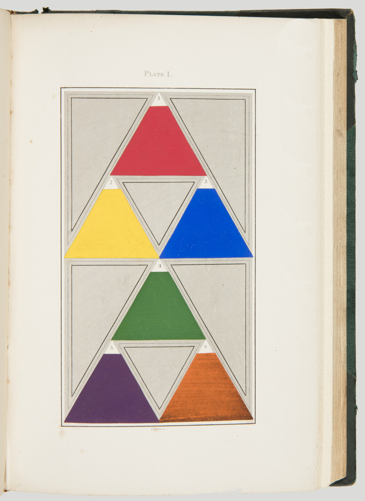 Book, A Nomenclature of Colours, 1846