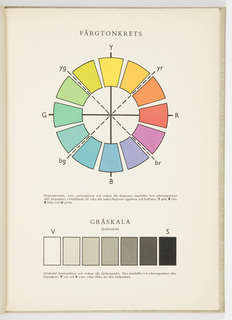 Book, Färg: den allmänna färglärans grunder (Color: The General Coloring Grounds), 1937