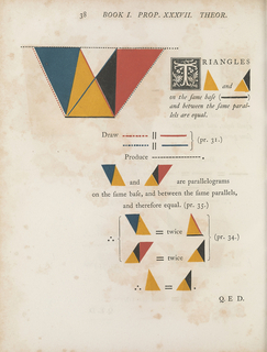 Book, The First Six Books of the Elements of Euclid