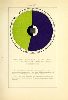 Book, Color Problems: A Practical Manual for the Lay Student of Color, 1903