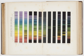 Book, Spectrum Analysis, 1869