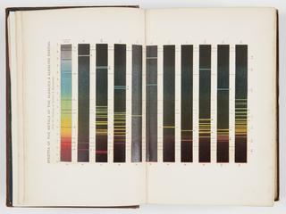 Book, Spectrum Analysis, 1869
