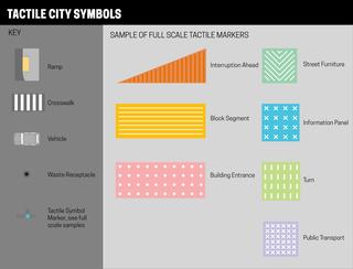 1303, Tactile City, 2015–18