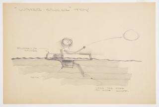 Design for water saucer toy. At center, side elevation of object in use by its occupant, likely a child, in water. Floater sits in seat buoyed by circular disk that keeps object and passenger afloat in water; the passenger's legs are free to move and direct the craft.