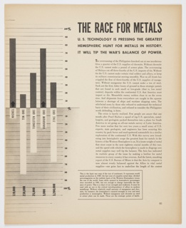 Page 85 from Fortune magazine featuring a bar chart or graph by Herbert Bayer at left showing world metal production, continued from page 84 (2016-54-356). Printed in black upper right of page: THE RACE FOR METALS / U.S. TECHNOLOGY IS PRESSING THE GREATEST / HEMISPHERIC HUNT FOR METALS IN HISTORY. / IT WILL TIP THE WAR'S BALANCE OF POWER. Additional text printed in black below. Verso: Printed black text.