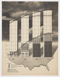 Black and white printed page from Fortune magazine with a bar chart showing American military expenditure throughout the early 1940s in relation to national income. Bars emerge from a map of the United States at bottom. A dark, cloudy sky is behind the bars above. Verso: Japanese printed text and color illustrations.