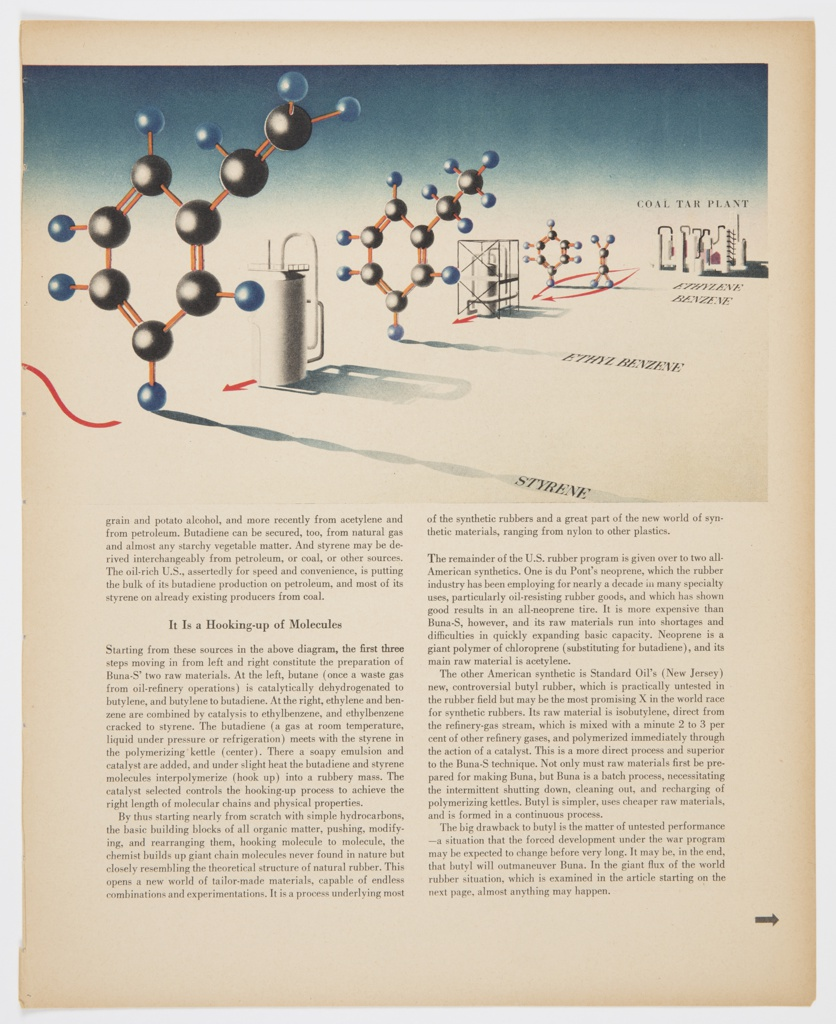 """Page 93 from Fortune magazine featuring a diagram by Herbert Bayer at top in black, blue, orange, and red. Contains molecular models, containers, and a coal tar plant in the distance. See page 92 (2016-54-359) for corresponding design. Printed black text below, including the section header, """"It is a Hooking Up of Molecules."""" Verso: Article, """"Rubber: How Do We Stand?"""" in black printed text."""