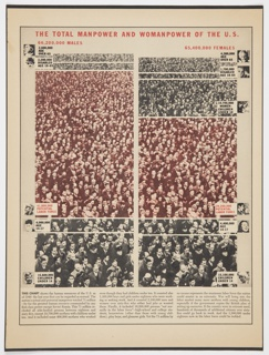 Page from Fortune with diagrammatic graphic showing groups of the United States population in red and white and black and white photographic reproductions. Shows the human resources of the U.S. as of 1940, dividing them into different categories (over 65, disabled 18–65, women and children under 10, the potential labor force, ages 14–17, and children under 14). The men are represented at left, while the women are at right. Printed in red ink, along the top: THE TOTAL MANPOWER AND WOMANPOWER OF THE U.S.; below, upper left: 66,200,000 MALES; upper right: 65,400,000 FEMALES. Categories are printed in black and red text, and black text about the chart is printed at bottom.