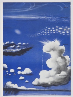 Bifoliate print from Skyways magazine with pages 41–44. Front page features various cloud types against a blue background with printed text labels. At upper left: Cirrostratus; upper right, from top to bottom: Cirrus, Cirrocumulus, Altocumulus; center left: Stratocumulus; center right: Anviltop; lower left: Cumulus, Nimbostratus; lower right: Cumulonimbus, Stratus, Fog and Haze. Left interior page: Black printed text about the layers of the atmosphere at top and below, a circular illustration (predominantly in blue) of the different layers (troposphere, stratosphere, ionosphere) above the earth. Right interior page: Rectangular blue diagram of the different layers of the atmosphere, with small planes in black and balloons, meteors, lower aurora, and aurora borealis rendered in white. Miles above the geosphere are indicated in black along the left side. Verso/back page: At upper portion, a chart about air pressure featuring images and text about the need for oxygen masks with a blue background. Lower right: a black and white photographic reproduction of a man wearing an oxygen mask. Text about the oxygen mask printed in blue and white at lower left next to a blue circle. The page has a black background.