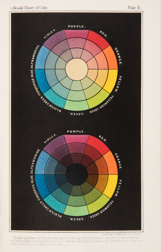 Book, The Theory of Color in Its Relation to Art and Art Industry, 1876