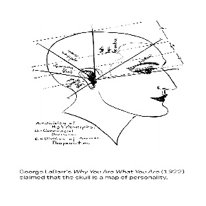 Video, A History of Facial Measurement