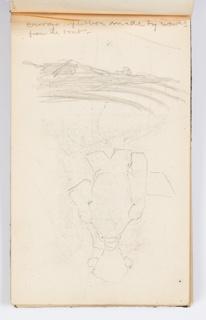Sketchbook Folio, Sketchbook Page: Artist from Behind