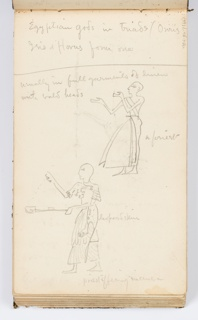 Recto: Notes on the division of priests, and divisions of women employed in the service of the gods. 